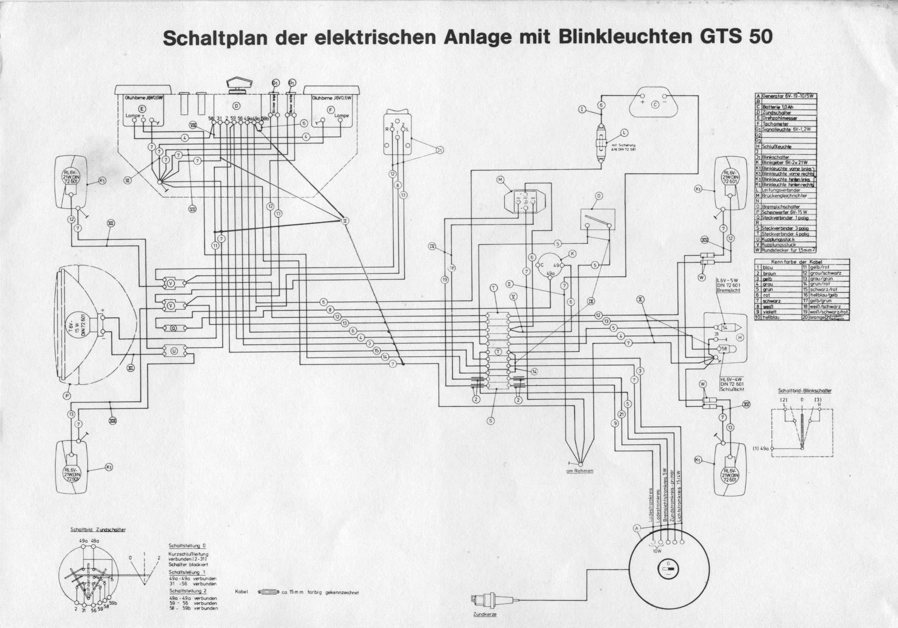 RE: Tachobeleuchtung GTS 50 - 2